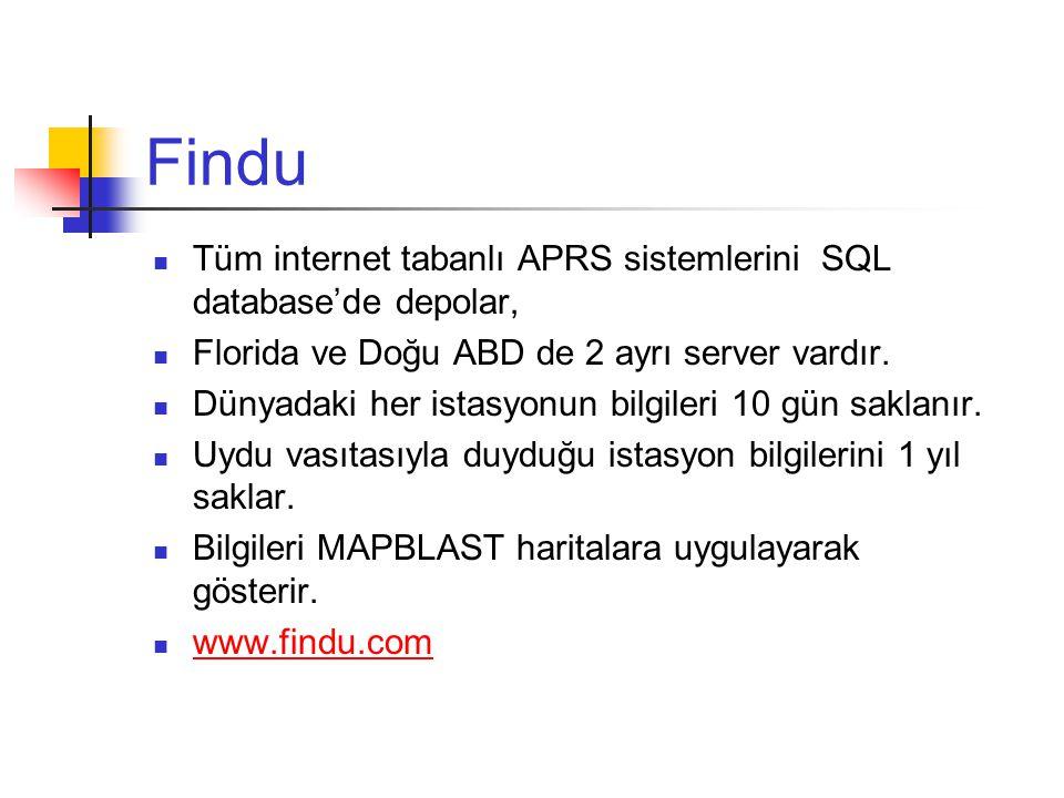 Findu Tüm internet tabanlı APRS sistemlerini SQL database'de depolar,