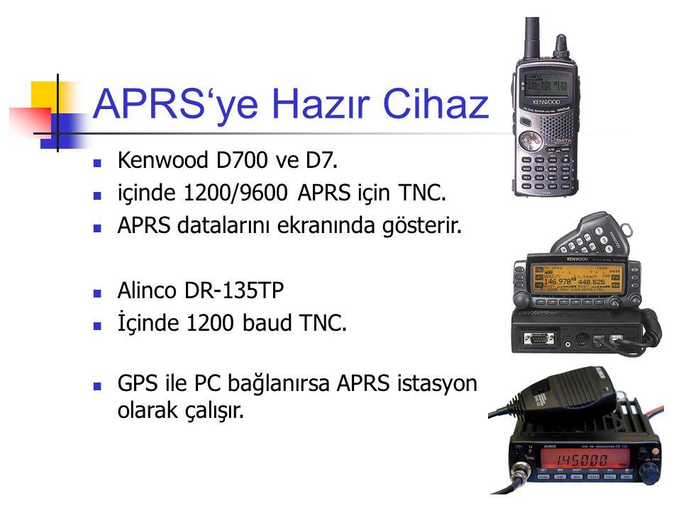 APRS'ye Hazır Cihaz Kenwood D700 ve D7.