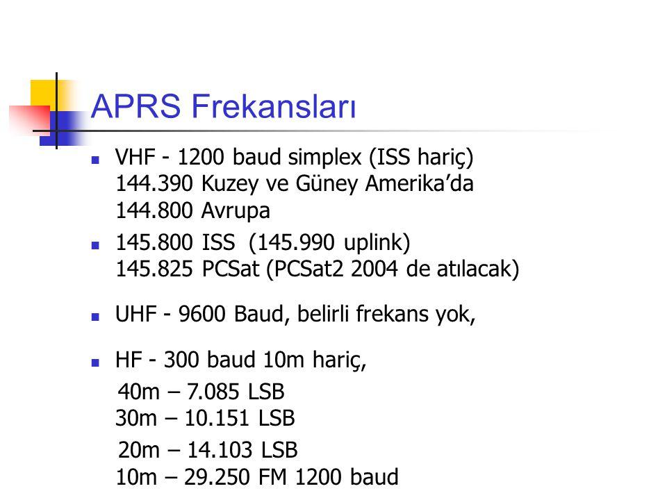 APRS Frekansları VHF - 1200 baud simplex (ISS hariç) 144.390 Kuzey ve Güney Amerika'da 144.800 Avrupa.
