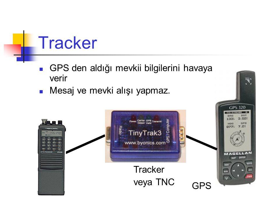 Tracker GPS den aldığı mevkii bilgilerini havaya verir