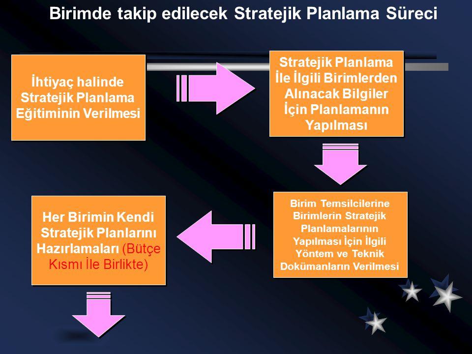 İhtiyaç halinde Stratejik Planlama Eğitiminin Verilmesi