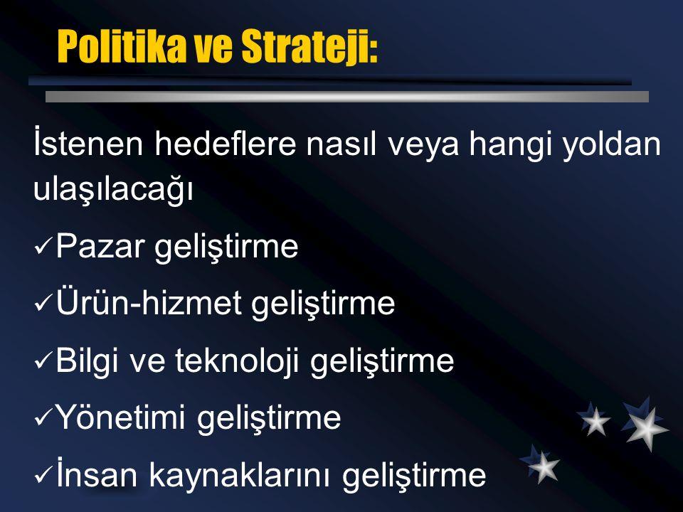 Politika ve Strateji: İstenen hedeflere nasıl veya hangi yoldan ulaşılacağı. Pazar geliştirme. Ürün-hizmet geliştirme.