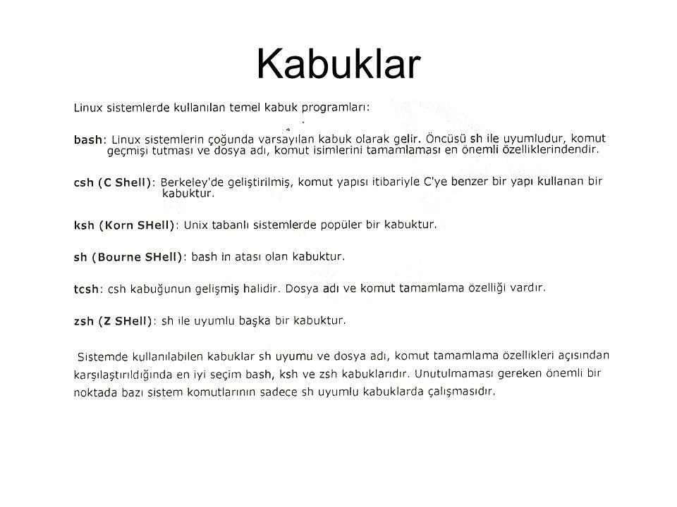 Kabuklar