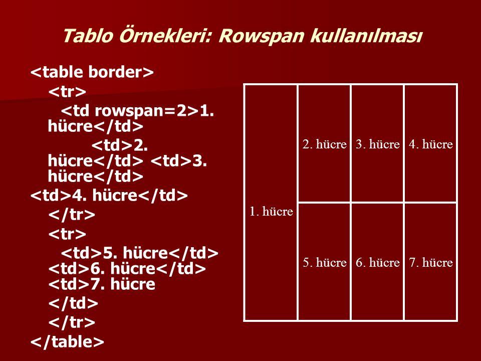 Tablo Örnekleri: Rowspan kullanılması
