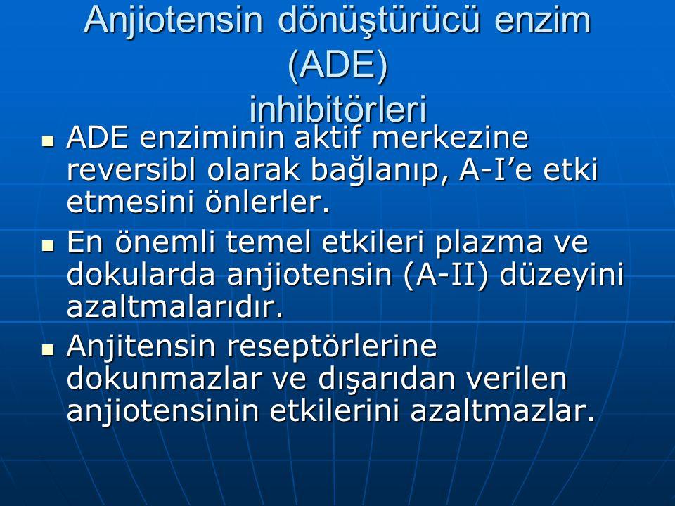 Anjiotensin dönüştürücü enzim (ADE) inhibitörleri