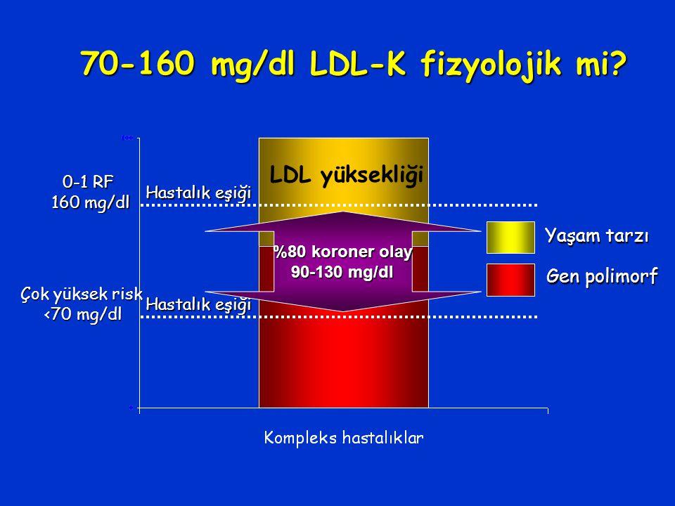 70-160 mg/dl LDL-K fizyolojik mi