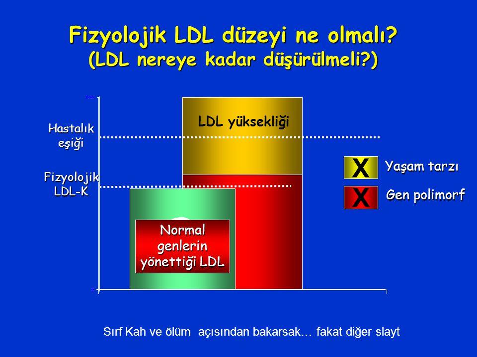 Fizyolojik LDL düzeyi ne olmalı (LDL nereye kadar düşürülmeli )