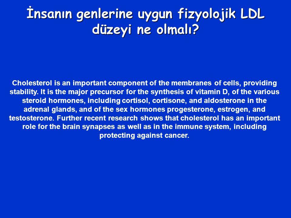 İnsanın genlerine uygun fizyolojik LDL düzeyi ne olmalı