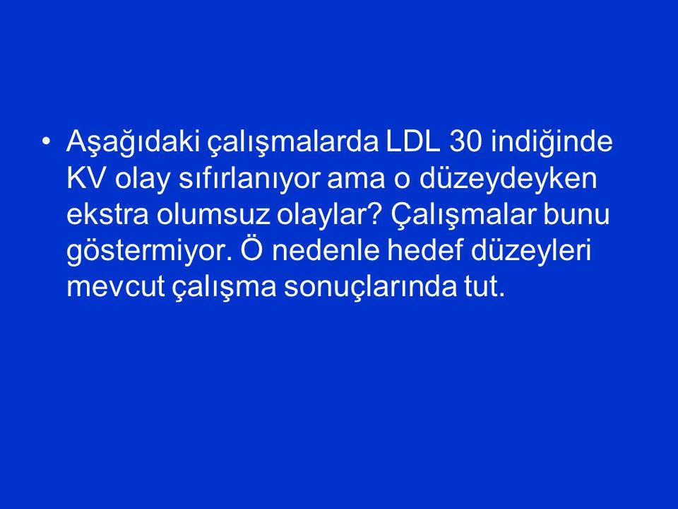 Aşağıdaki çalışmalarda LDL 30 indiğinde KV olay sıfırlanıyor ama o düzeydeyken ekstra olumsuz olaylar.