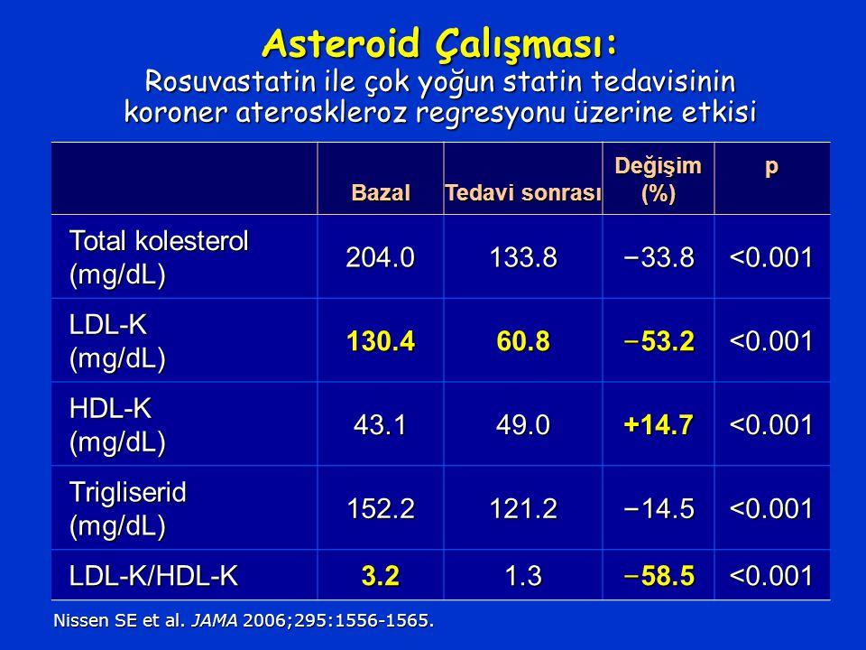 Asteroid Çalışması: Rosuvastatin ile çok yoğun statin tedavisinin koroner ateroskleroz regresyonu üzerine etkisi