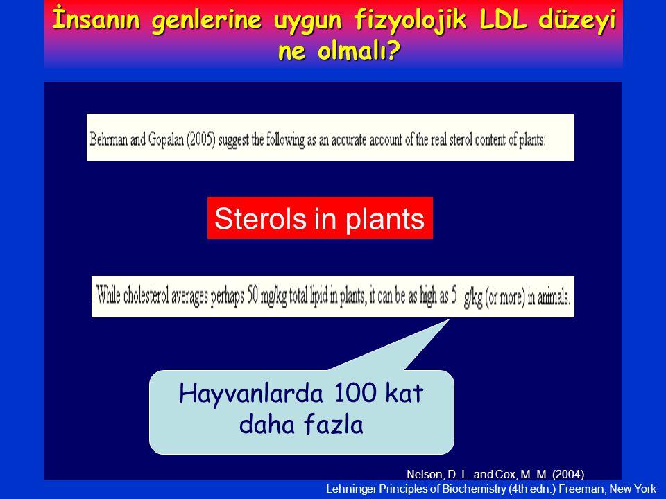 İnsanın genlerine uygun fizyolojik LDL düzeyi