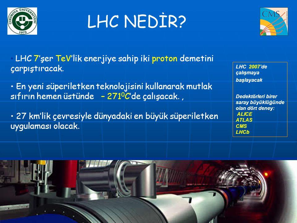 LHC NEDİR LHC 7'şer TeV'lik enerjiye sahip iki proton demetini çarpıştıracak.