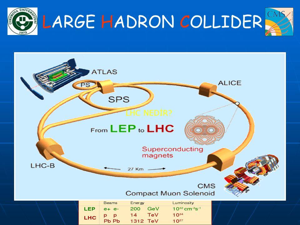 LARGE HADRON COLLIDER LHC NEDİR