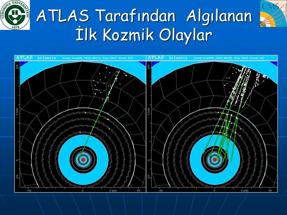 ATLAS Tarafından Algılanan İlk Kozmik Olaylar