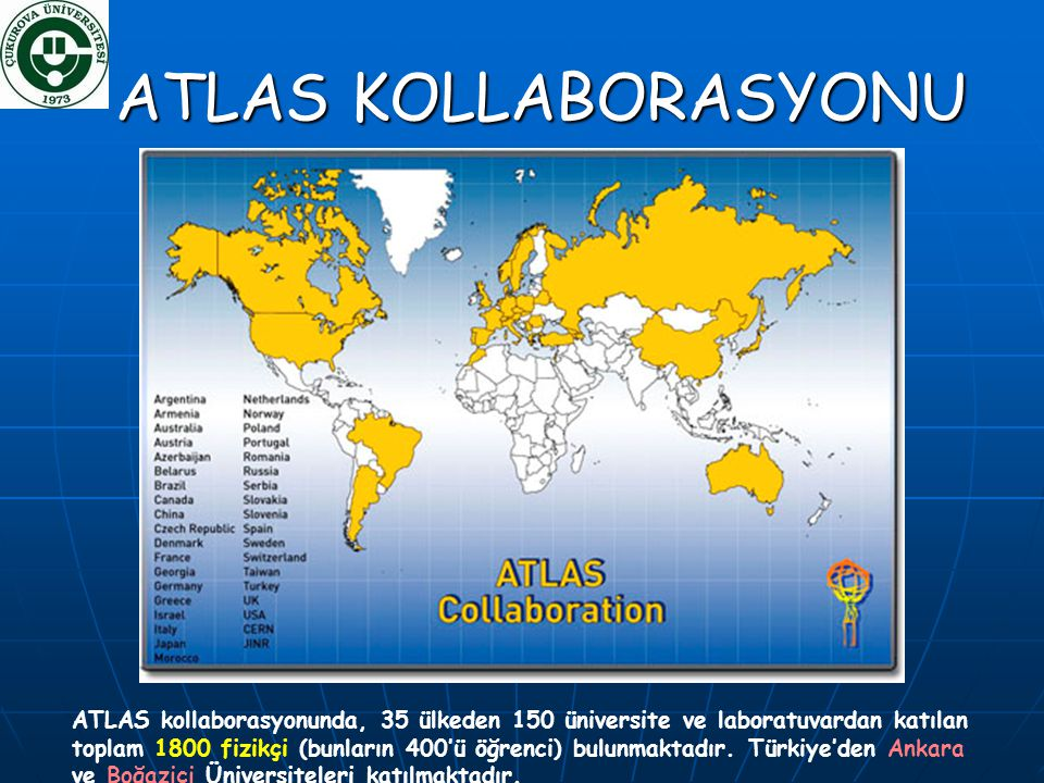 ATLAS KOLLABORASYONU