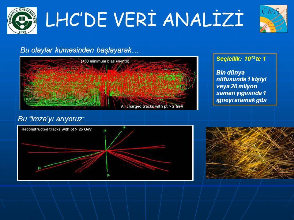LHC'DE VERİ ANALİZİ Bu olaylar kümesinden başlayarak…