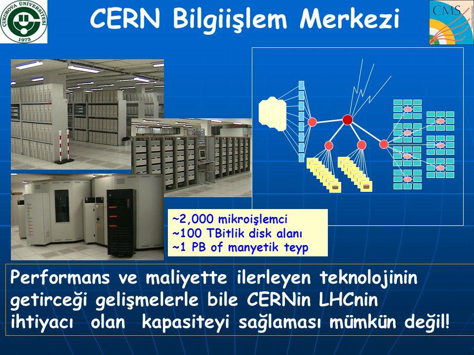CERN Bilgiişlem Merkezi