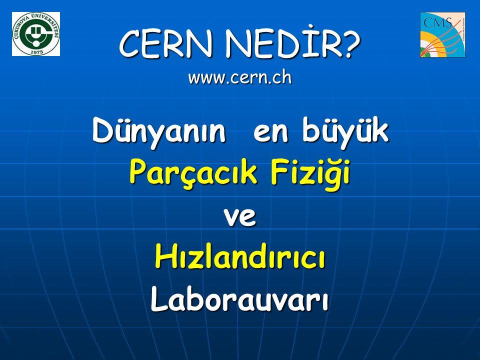 CERN NEDİR www.cern.ch Dünyanın en büyük Parçacık Fiziği ve
