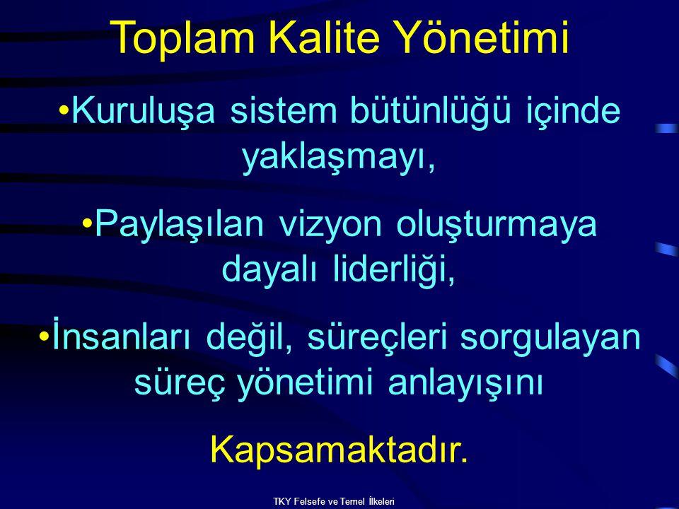 Toplam Kalite Yönetimi