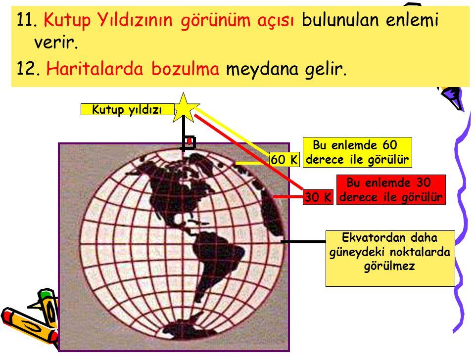 11. Kutup Yıldızının görünüm açısı bulunulan enlemi verir.