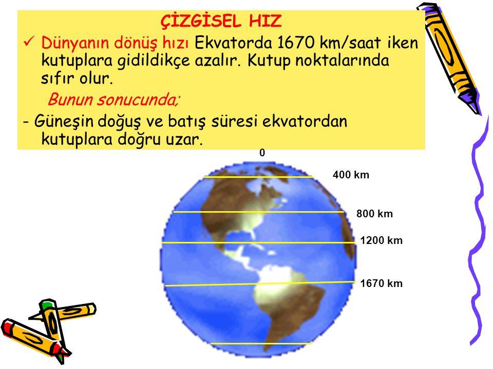 - Güneşin doğuş ve batış süresi ekvatordan kutuplara doğru uzar.