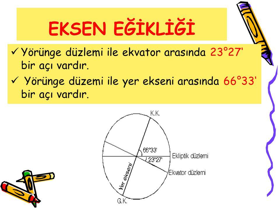 EKSEN EĞİKLİĞİ Yörünge düzlemi ile ekvator arasında 23°27' bir açı vardır.