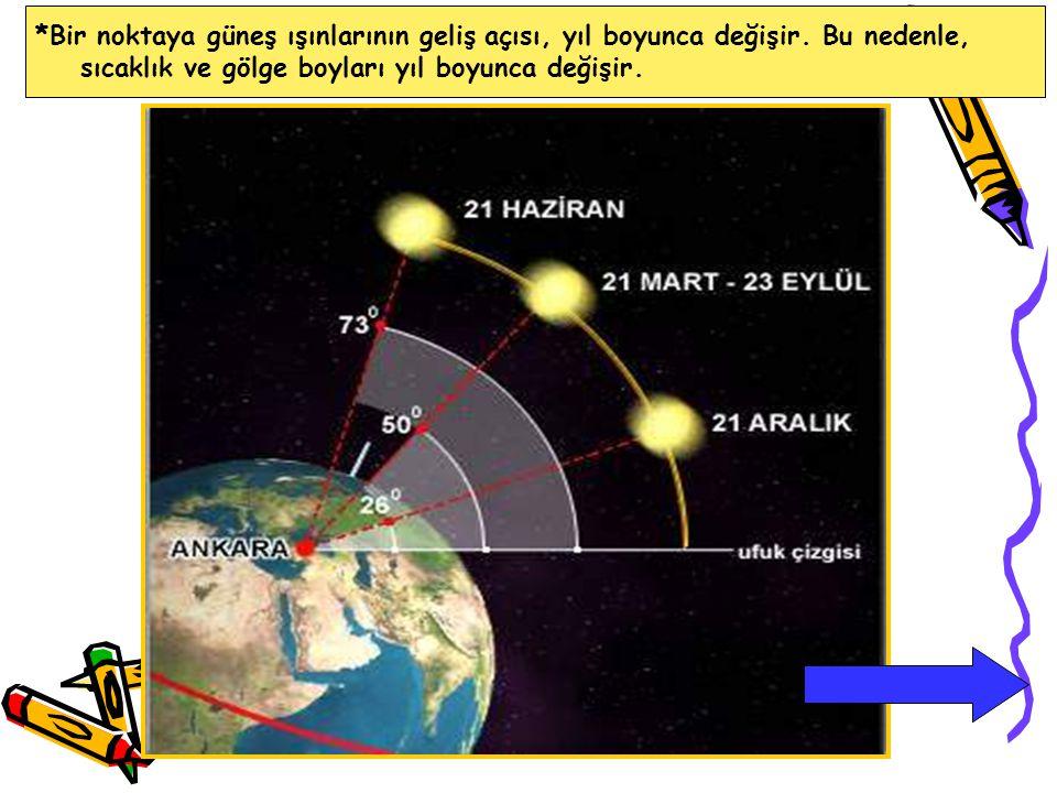 Bir noktaya güneş ışınlarının geliş açısı, yıl boyunca değişir