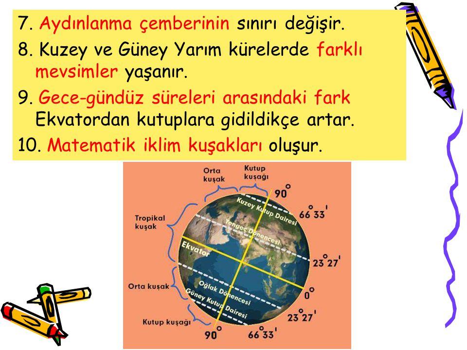 7. Aydınlanma çemberinin sınırı değişir.