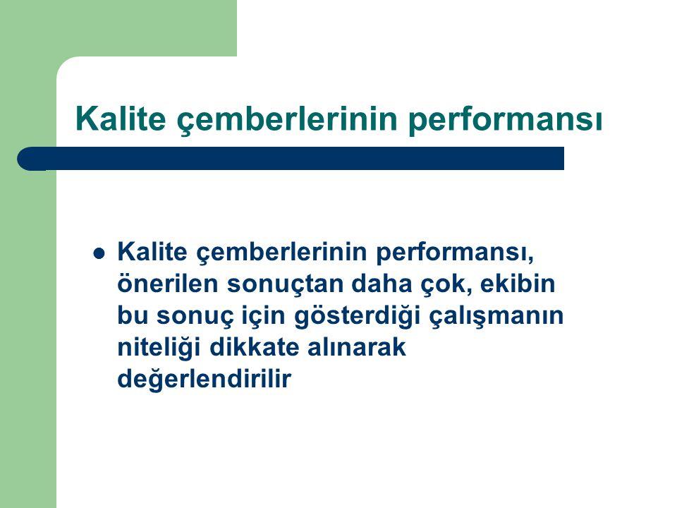 Kalite çemberlerinin performansı