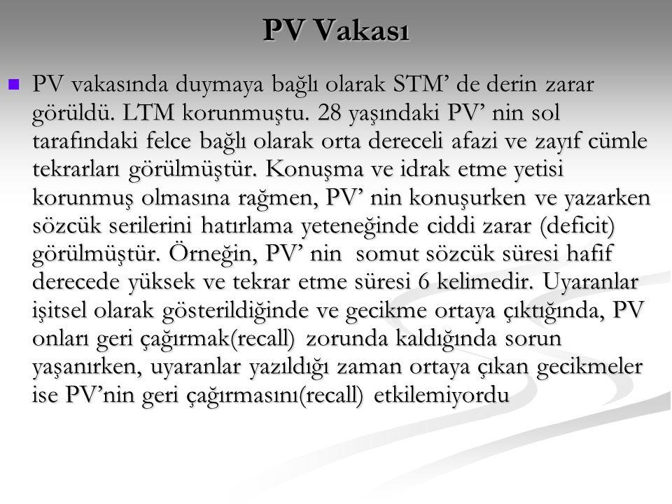 PV Vakası