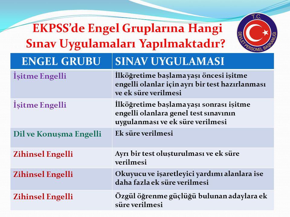 EKPSS'de Engel Gruplarına Hangi Sınav Uygulamaları Yapılmaktadır