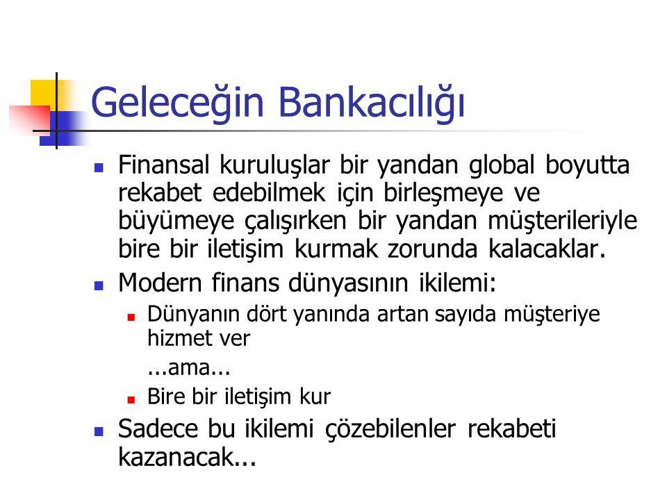 Geleceğin Bankacılığı