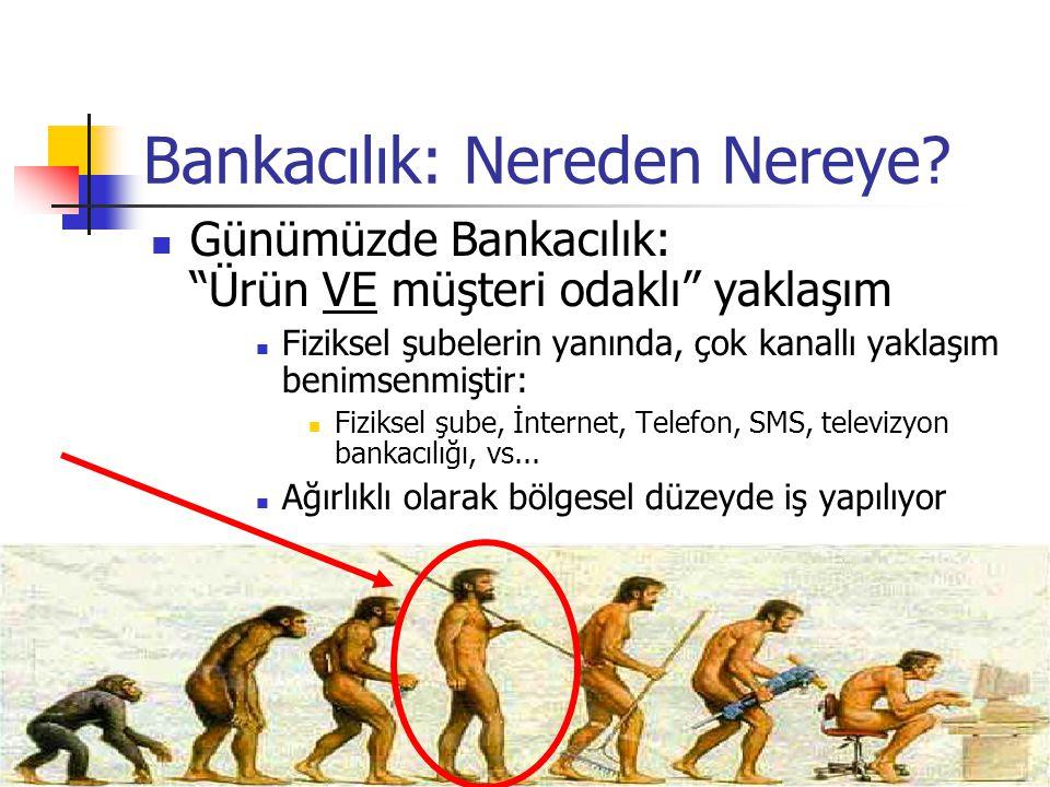 Bankacılık: Nereden Nereye