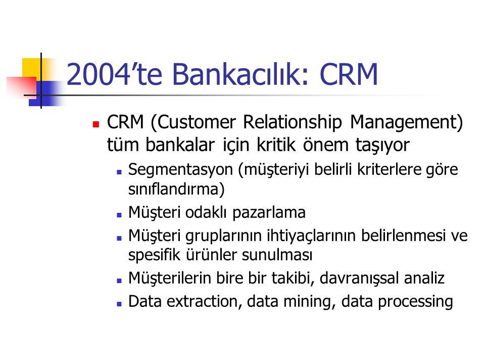 2004'te Bankacılık: CRM CRM (Customer Relationship Management) tüm bankalar için kritik önem taşıyor.