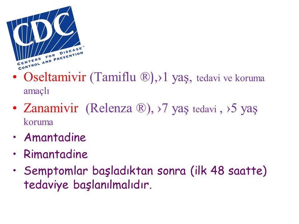Oseltamivir (Tamiflu ®),›1 yaş, tedavi ve koruma amaçlı