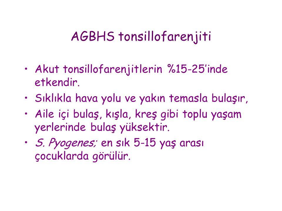 AGBHS tonsillofarenjiti