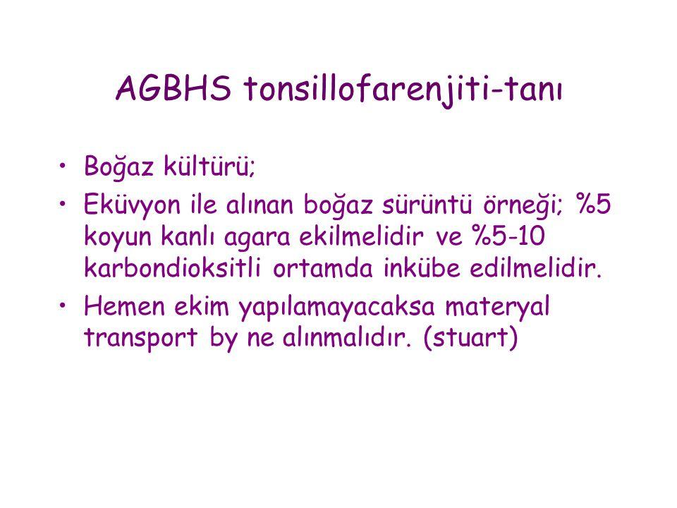 AGBHS tonsillofarenjiti-tanı