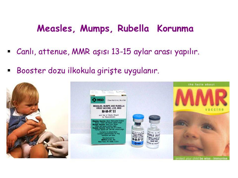Measles, Mumps, Rubella Korunma