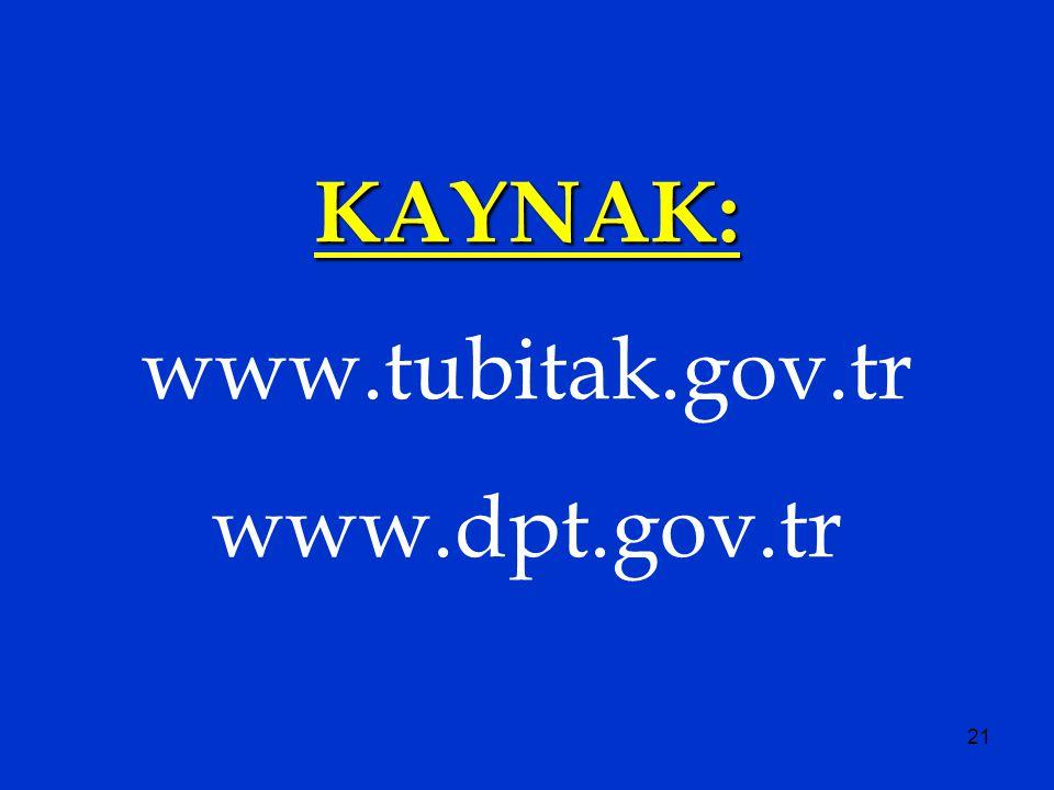 KAYNAK: www.tubitak.gov.tr www.dpt.gov.tr