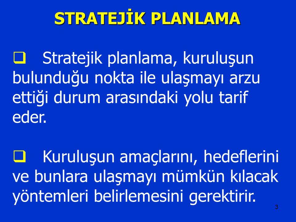 STRATEJİK PLANLAMA Stratejik planlama, kuruluşun bulunduğu nokta ile ulaşmayı arzu ettiği durum arasındaki yolu tarif eder.