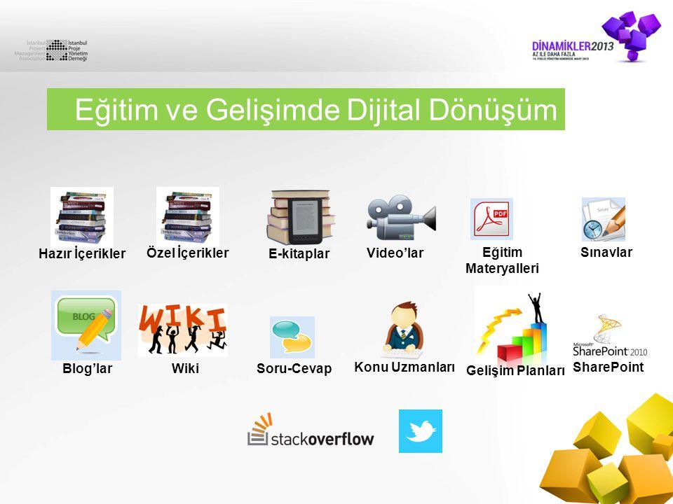 Eğitim ve Gelişimde Dijital Dönüşüm