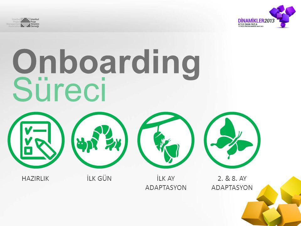 Onboarding Süreci HAZIRLIK İLK GÜN İLK AY ADAPTASYON 2. & 8. AY