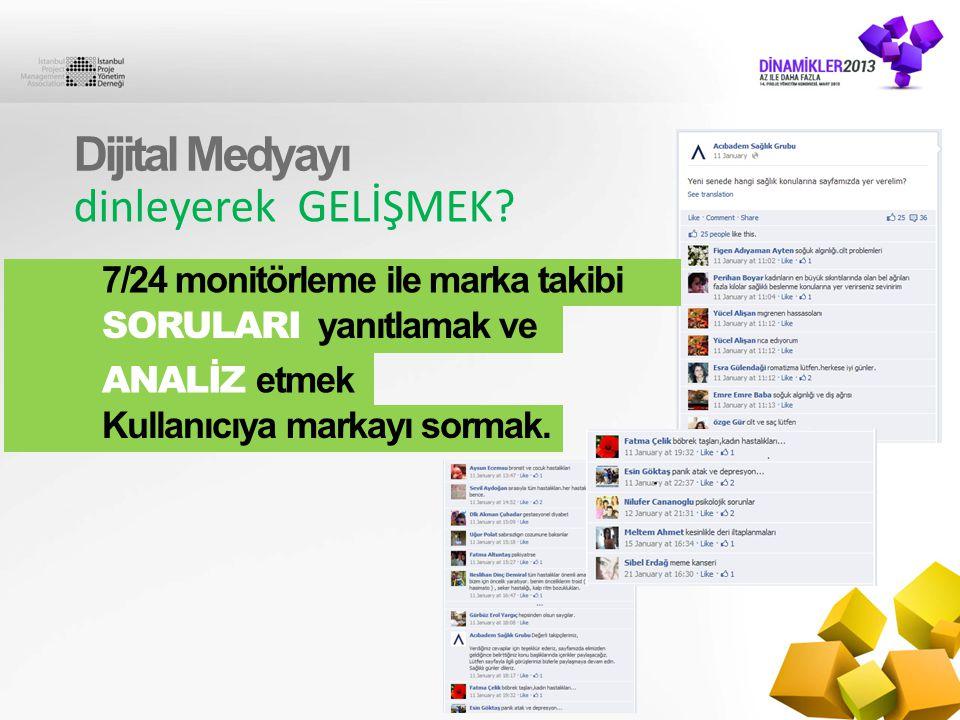 Dijital Medyayı dinleyerek GELİŞMEK 7/24 monitörleme ile marka takibi