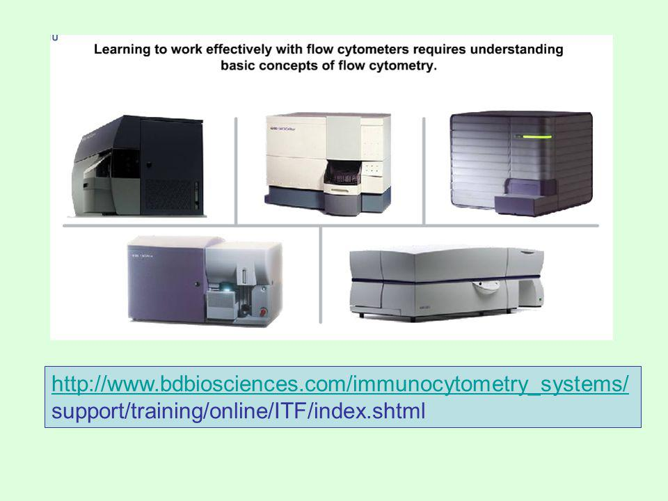 http://www.bdbiosciences.com/immunocytometry_systems/ support/training/online/ITF/index.shtml