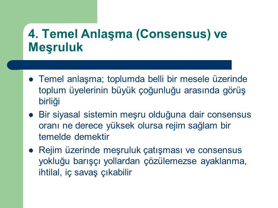 4. Temel Anlaşma (Consensus) ve Meşruluk