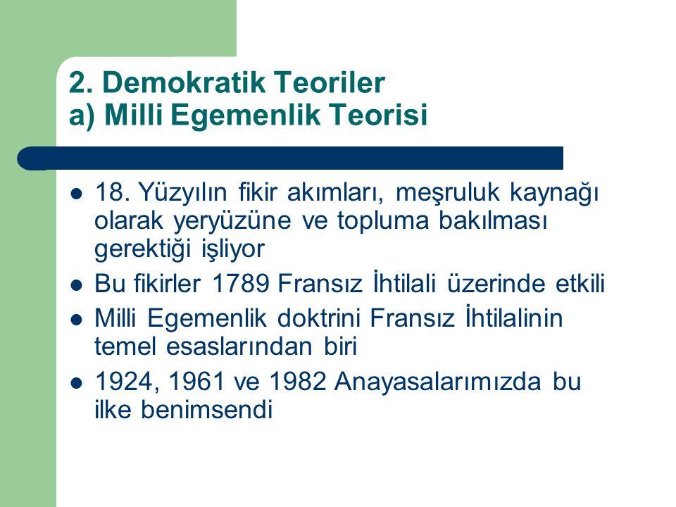 2. Demokratik Teoriler a) Milli Egemenlik Teorisi