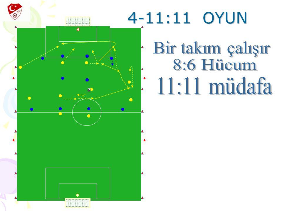 4-11:11 OYUN Bir takım çalışır 8:6 Hücum 11:11 müdafa