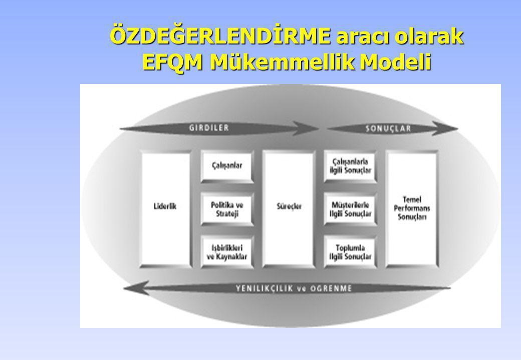 ÖZDEĞERLENDİRME aracı olarak EFQM Mükemmellik Modeli