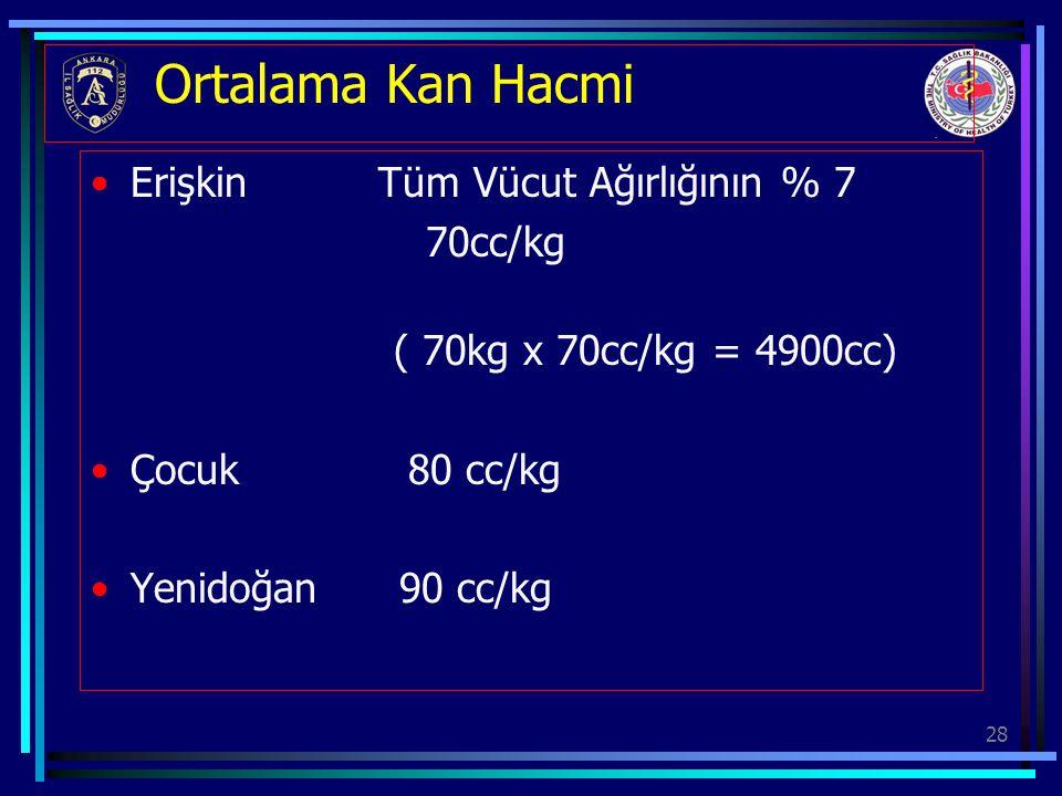 Ortalama Kan Hacmi Erişkin Tüm Vücut Ağırlığının % 7 70cc/kg
