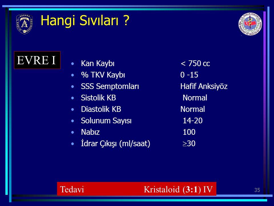 Hangi Sıvıları EVRE I Tedavi Kristaloid (3:1) IV